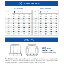 Icematic Ice Maker Model CS35-A Production Information
